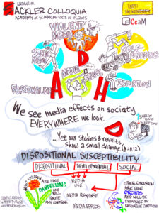 Graphic Illustration - Media and ADHD-related Symptoms