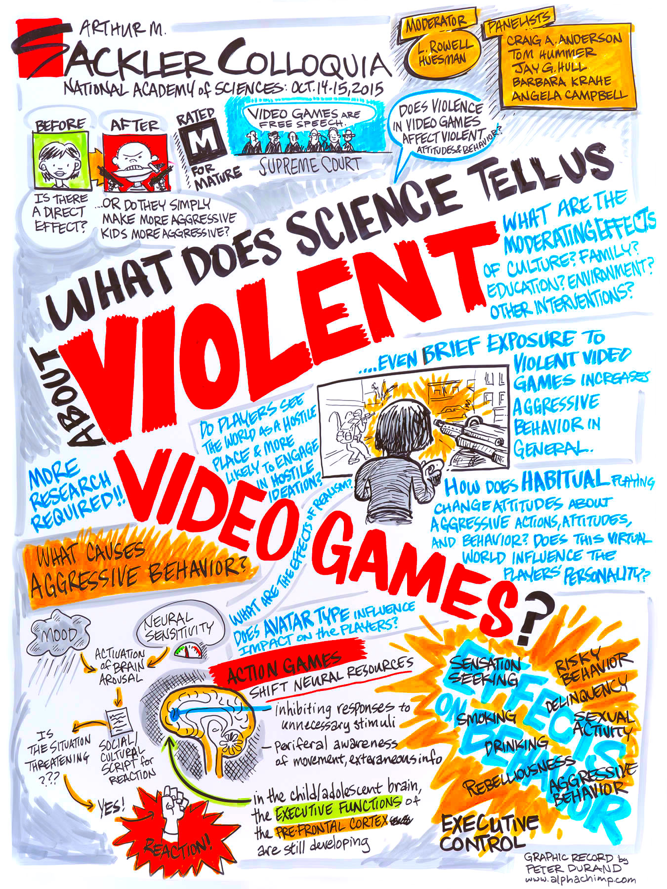 a study on violent video games Ames, iowa -- iowa state university distinguished professor of psychology craig anderson has made much of his life's work studying how violent video game play affects youth behavior.