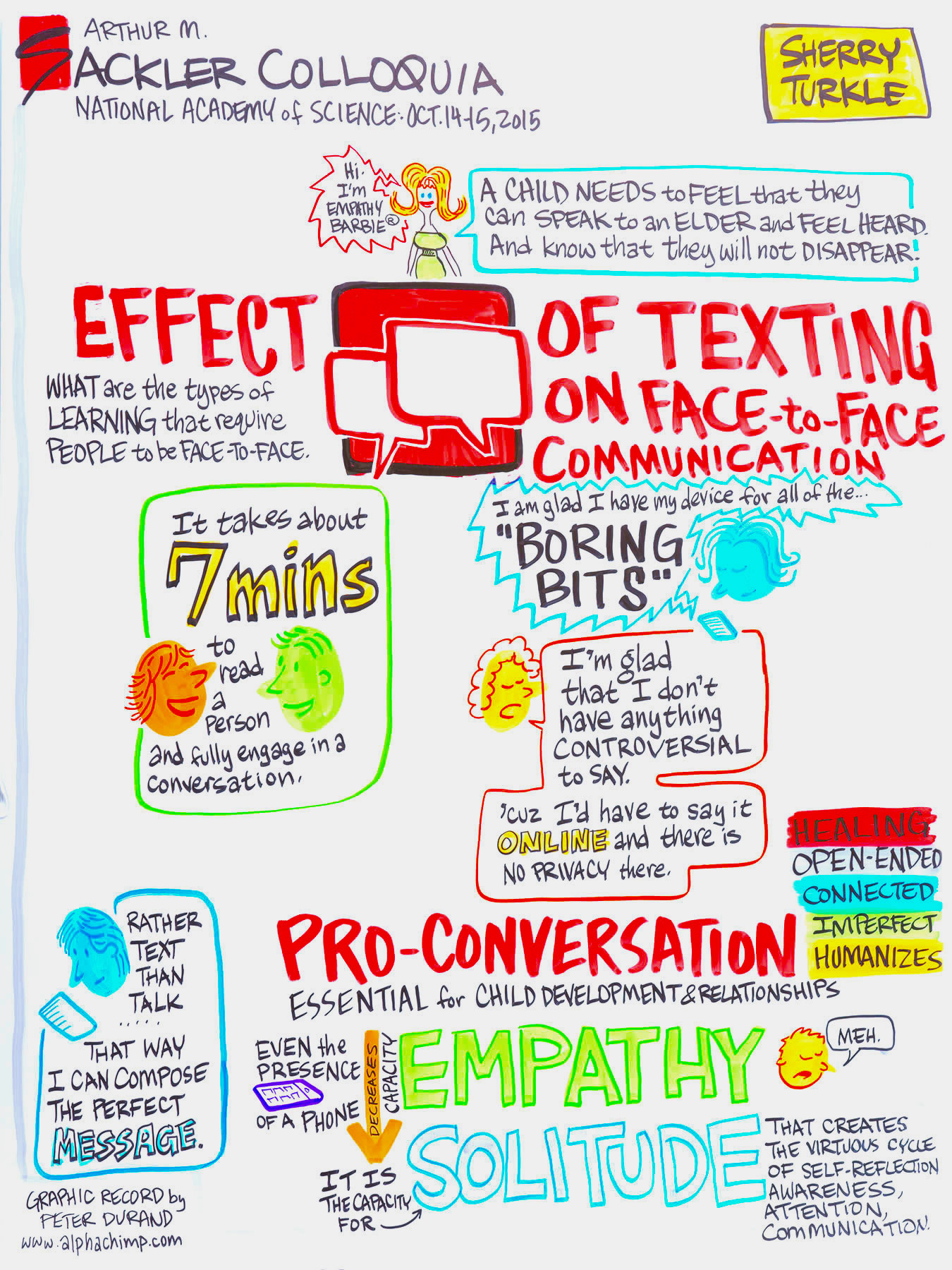 text messaging its impact on the How does texting influence the english language articles resources is worried that sending text messages may cause young people to have shorter attention spans.