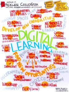Graphic Illustration – Digital Learning