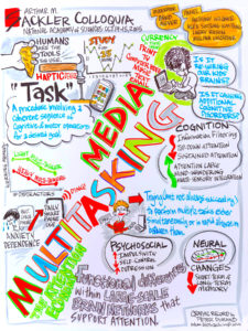 Graphic Illustration - Does Media Multitasking Change the Structure of the Developing Brain?